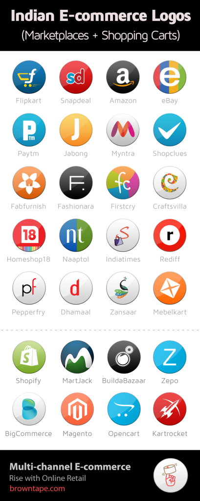 Badges, Logos, Icons for Ecommerce Sites India by Browntape